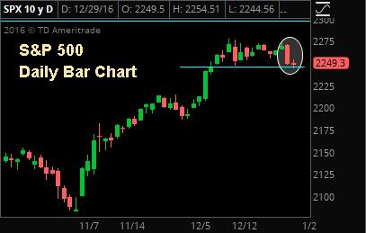 s&p-500-chart