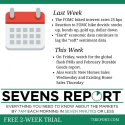 Sevens Report - Last Week and This Week