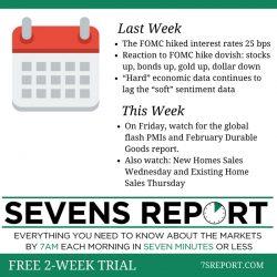 Sevens Report - Last Week and This Week