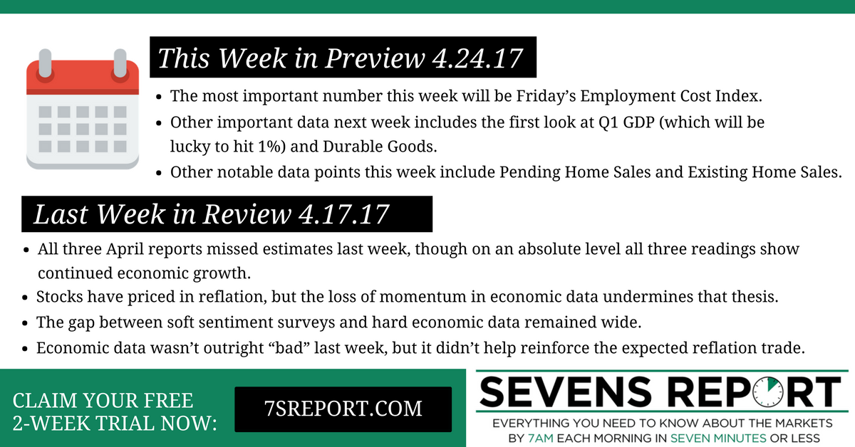 This week and last week in economics - The sevens report
