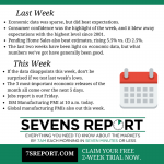 Sevens Report - April 3, 2017 - This Week and Last Week