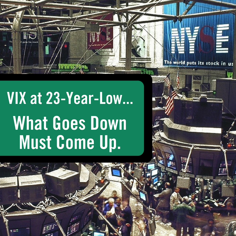 VIX volatility - What goes up must come down