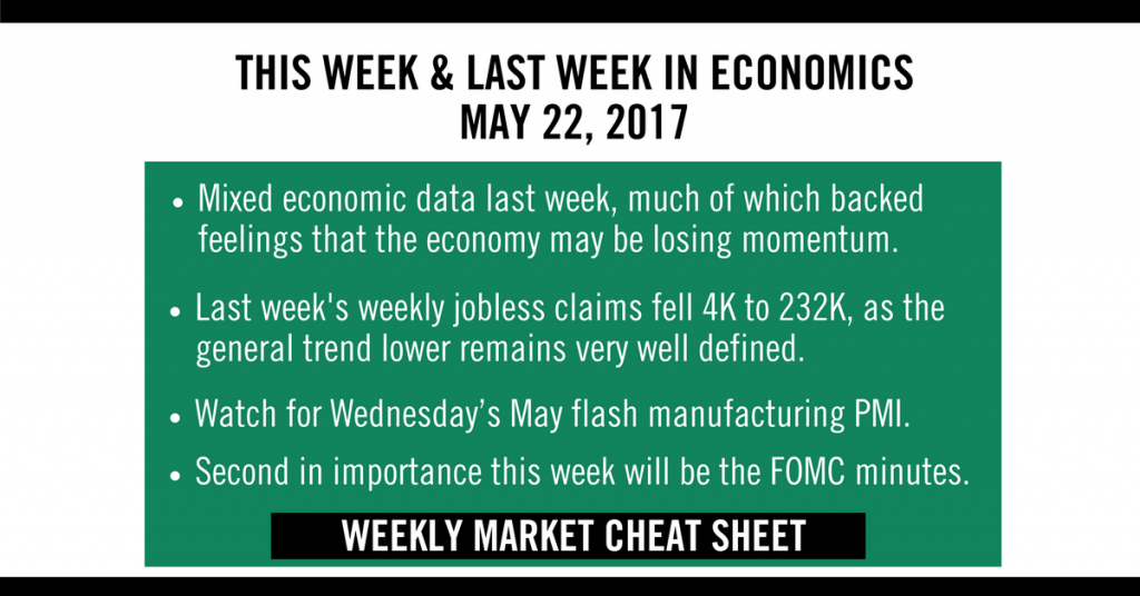 Economic and Investing Cheat Sheet - May 22