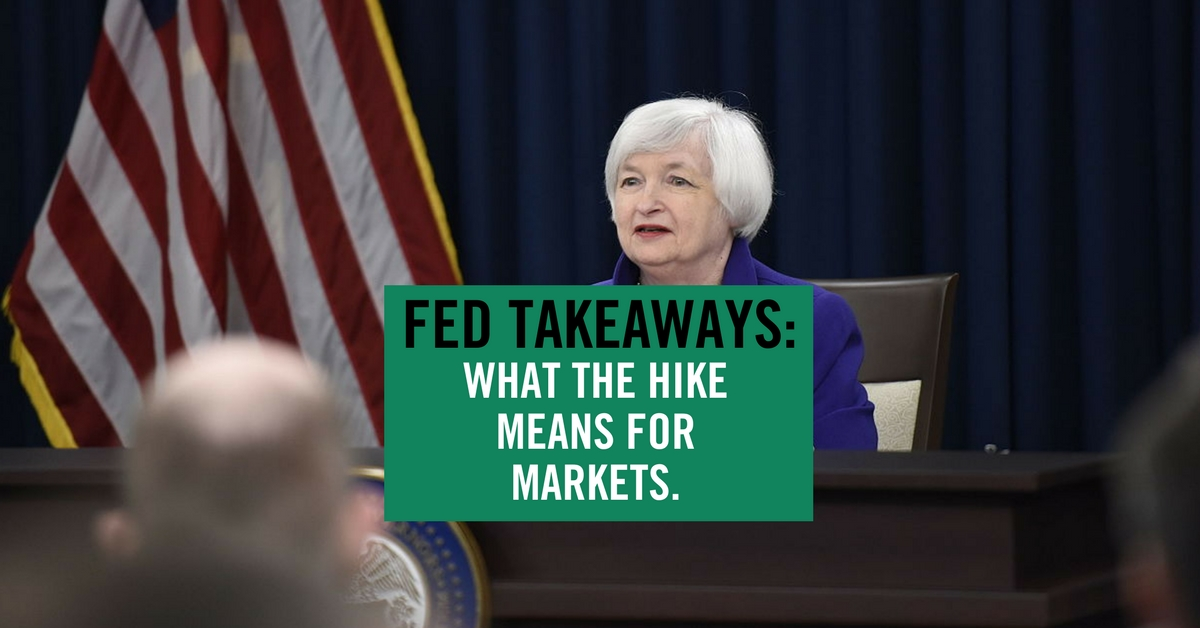 What the Fed hike means for markets