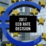 how to trade the ecb rate decision