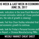 Weekly market cheat sheet - sevens report