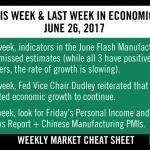 Weekly market cheat sheet - sevens report