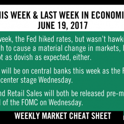 Weekly Market Cheat Sheet Preview - June 19, 2017