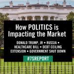 How politics is impacting the market - sevens report