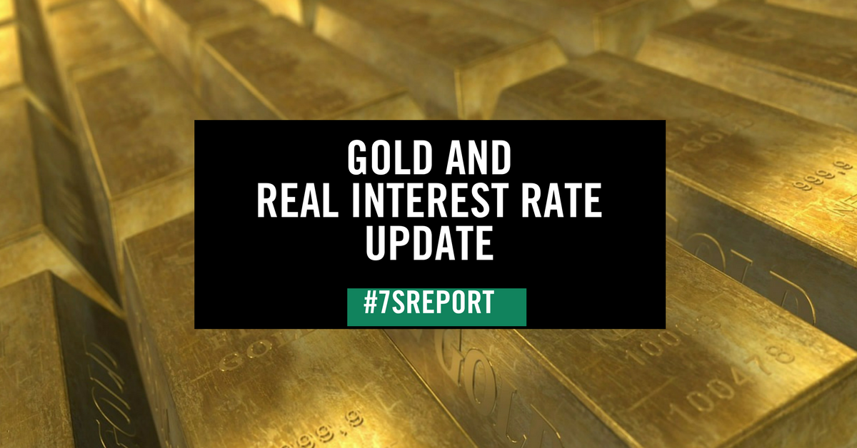 Gold and Real Interest Rate Update