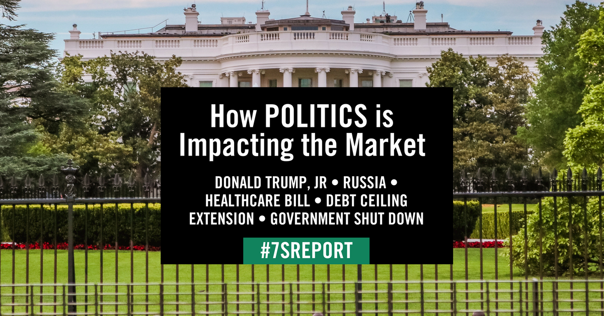 How politics is impacting the market - sevens report