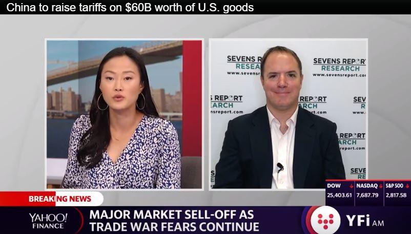 Tom Essaye Interview with Yahoo Finance