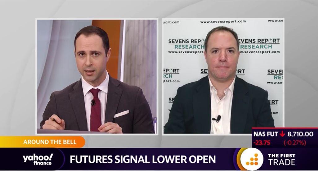 Tom Essaye Interviewed with Yahoo Finance